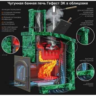 Комплект Гефест ЗК 25(П) Президент 1000/50 Талькохлорит