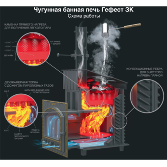 Комплект Гефест ЗК 40(М) Президент 1120/50 Талькохлорит