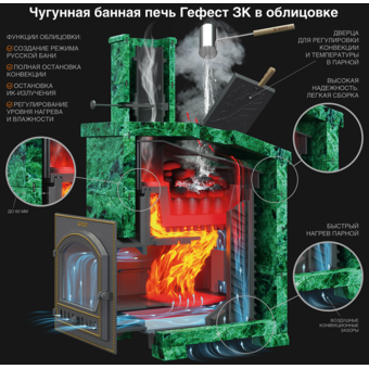 Комплект Гефест ЗК 18(П) Президент 830/40 Змеевик