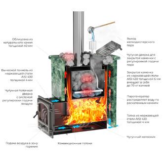 Банная печь Эверест INOX 20 (205) в облицовке пироксенит